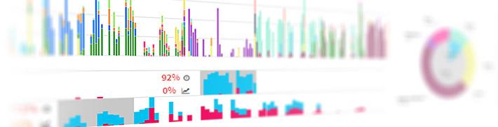 Syslan - Detección temprana desvíos en proyectos